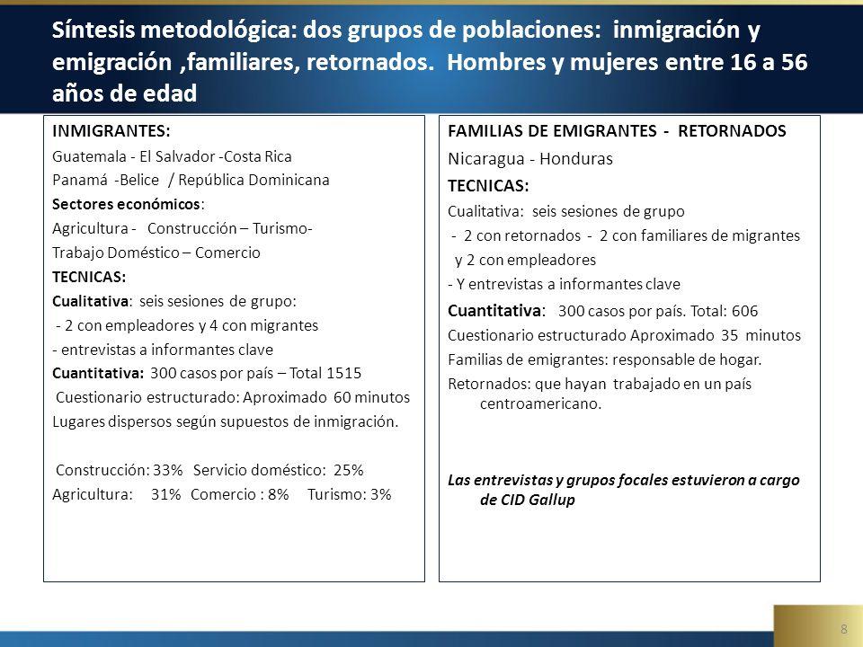 Síntesis metodológica: dos grupos de poblaciones: inmigración y emigración,familiares, retornados.