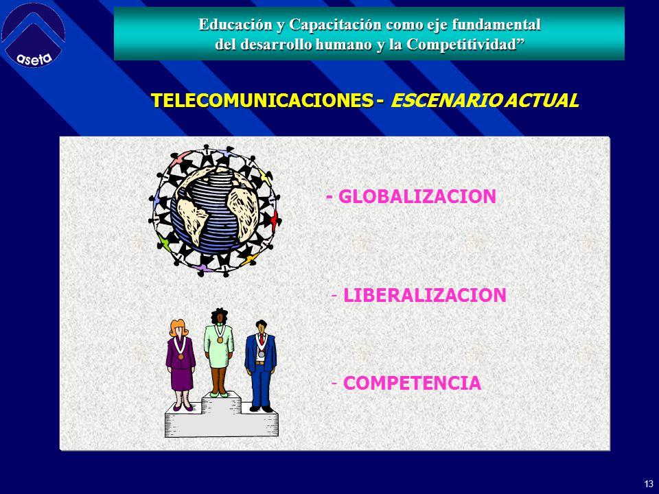 12 DE LA ECONOMIA INDUSTRIAL (en un ambiente nacional) A LA ECONOMIA DIGITAL (en un ambiente global) TELECOMUNICACIONES - TELECOMUNICACIONES - ESCENARIO ACTUAL Educación y Capacitación como eje fundamental del desarrollo humano y la Competitividad