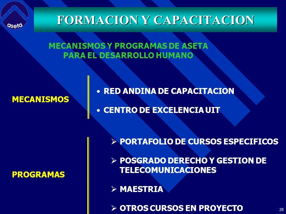 27 Educación y Capacitación como eje fundamental del desarrollo humano y la Competitividad FORMACION Y CAPACITACION ASETA TRABAJA PERMANENTEMENTE EN ESTE CAMPO ENFOCADA A LA FORMACION DE LOS PROFESIONALES DEL SECTOR TELECOMUNICACIONES, APOYANDO A SUS EMPRESAS MIEMBROS, A LAS AUTORIDADES, A LOS ORGANOS REGULADORES, COADYUVANDO A LA OBTENCION DE ALTOS NIVELES DE COMPETITIVIDAD.