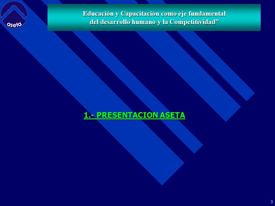 3 Educación y Capacitación como eje fundamental del desarrollo humano y la Competitividad 1.- PRESENTACION ASETA
