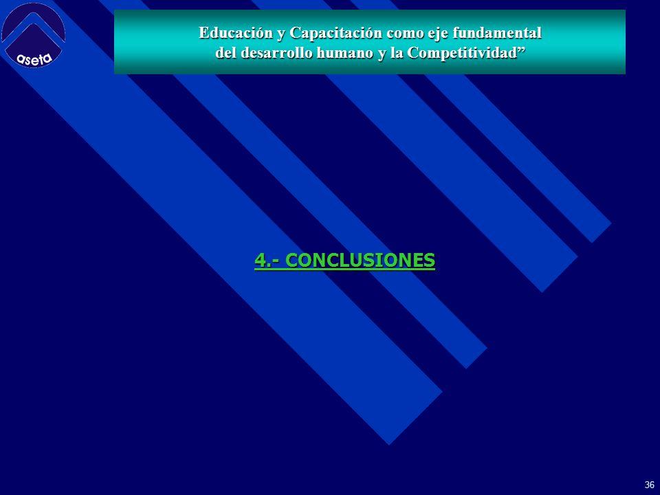 35 FORMACION Y CAPACITACION OTROS CURSOS EN PROYECTO MAESTRIA EN TELECOMUNICACIONES (ENFOQUE TÉCNICO) MAESTRIA EN TELECOMUNICACIONES (ENFOQUE TÉCNICO) CONVENIO CON UNIVERSIDAD SAN FRANCISCO DE QUITO (ECUADOR) Y UNIVERSIDAD DEL CAUCA (COLOMBIA).