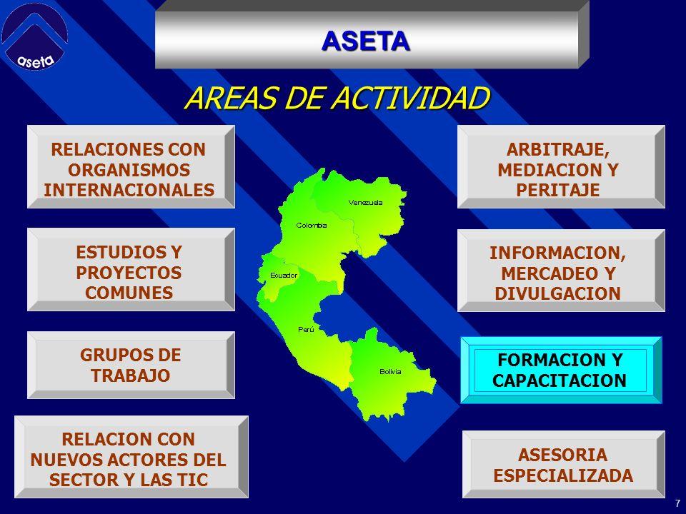 6 ASETA RELACION DE ASETA CON ORGANISMOS INTERNACIONALES UIT UNESCO UE ETSI A NIVEL MUNDIAL A NIVEL DE AMERICA CAN CAATEL CAF CONATEL - Venezuela MINCOMUNICACIONES / CRT - Colombia CONATEL / SENATEL - Ecuador MTC / OSIPTEL – Perú SITTEL - Bolivia A NIVEL ANDINO ASETA ES EL ORGANISMO INTERNACIONAL DE LAS TELECOMUNICACIONES ANDINAS CITEL OEA BID COMTELCA CANTO