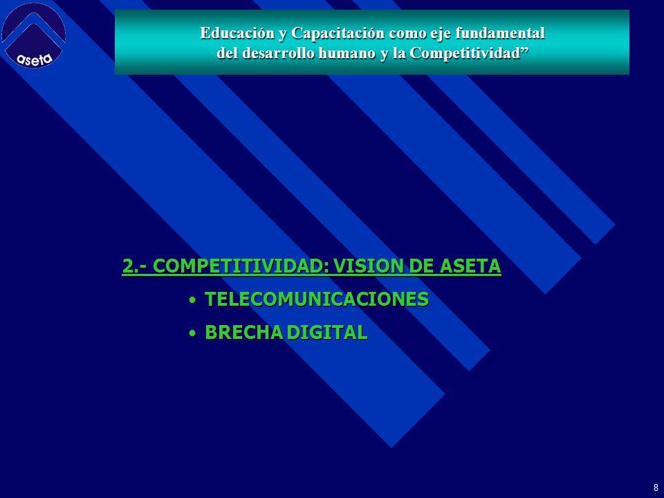 18 Educación y Capacitación como eje fundamental del desarrollo humano y la Competitividad CÓMO SE MIDE LA COMPETITIVIDAD ENTRE PAISES: EL INDICE DE CRECIMIENTO DE LA COMPETITIVIDAD ( FORO ECONOMICO MUNDIAL) TIENE 3 COMPONENTES: CALIDAD DEL AMBIENTE MACROECONOMICO ESTADO DE LAS INSTITUCIONES PUBLICAS NIVEL DE PREPARACION O INNOVACION TECNOLOGICA