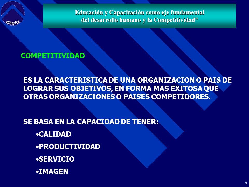 29 RED ANDINA DE CAPACITACION LA RAC ESTÁ INTEGRADA POR UNIVERSIDADES, INSTITUTOS, CENTROS Y PROFESIONALES INDEPENDIENTES, ESPECIALIZADOS EN EL CAMPO DE LAS TELECOMUNICACIONES Y DISCIPLINAS ASOCIADAS, DE LOS DIFERENTES PAÍSES DE LA COMUNIDAD ANDINA.