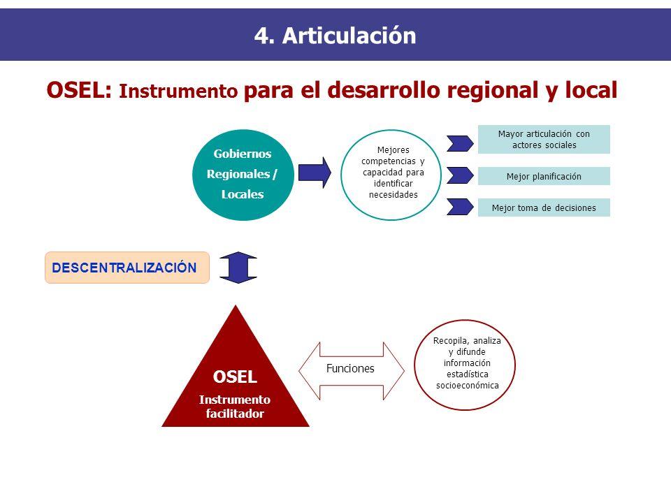 4. Articulación OSEL Instrumento facilitador Recopila, analiza y difunde información estadística socioeconómica DESCENTRALIZACIÓN Gobiernos Regionales
