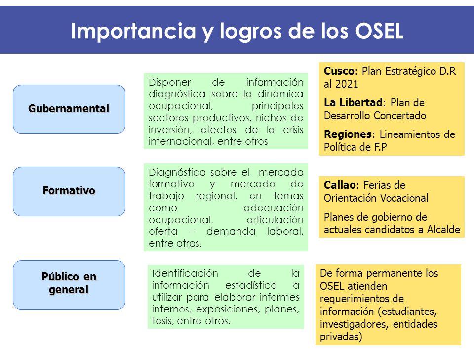 Importancia y logros de los OSEL Diagnóstico sobre el mercado formativo y mercado de trabajo regional, en temas como adecuación ocupacional, articulac