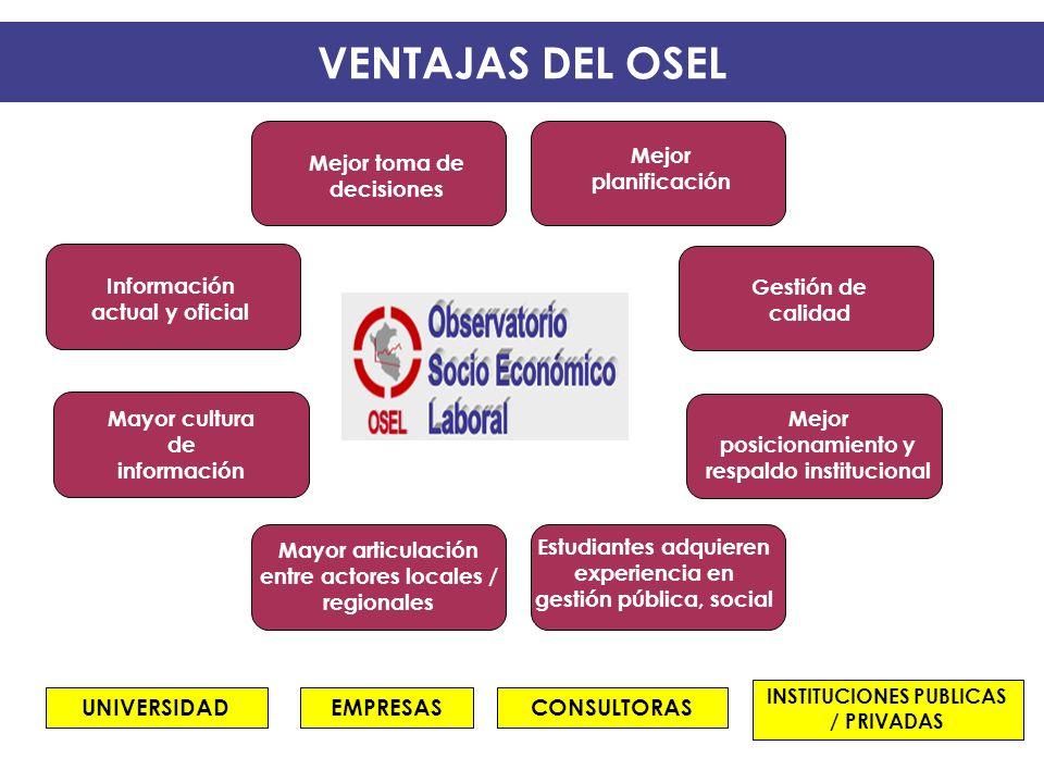 Información actual y oficial Mejor toma de decisiones Mejor planificación Mayor cultura de información Gestión de calidad Mayor articulación entre act