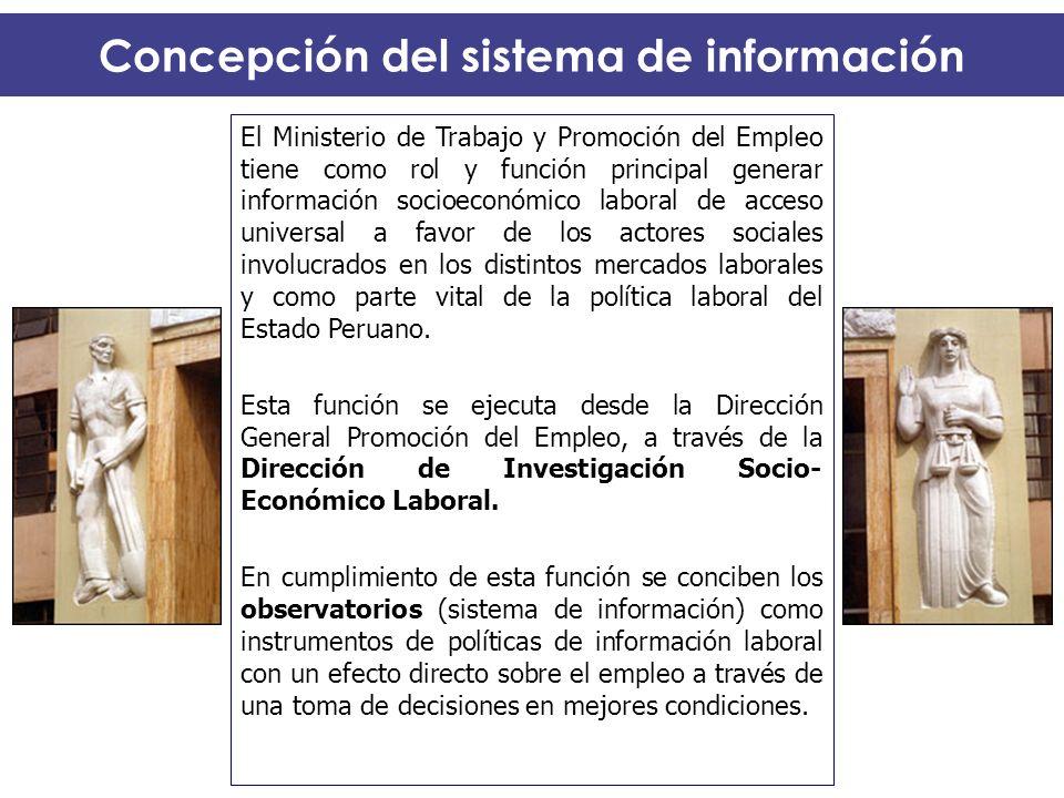 Concepción del sistema de información El Ministerio de Trabajo y Promoción del Empleo tiene como rol y función principal generar información socioecon