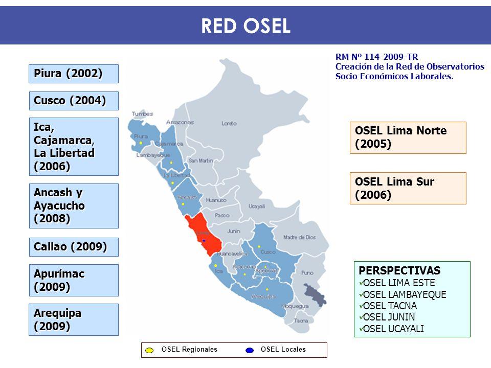 RED OSEL Ica, Cajamarca, La Libertad (2006) OSEL Lima Norte (2005) OSEL Lima Sur (2006) Cusco (2004) Piura (2002) Ancash y Ayacucho (2008) PERSPECTIVA