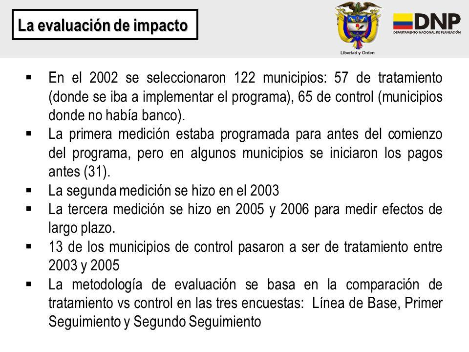 En el 2002 se seleccionaron 122 municipios: 57 de tratamiento (donde se iba a implementar el programa), 65 de control (municipios donde no había banco