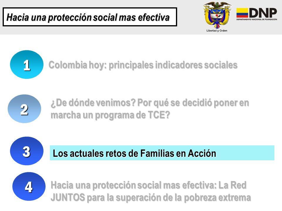Hacia una protección social mas efectiva ¿De dónde venimos? Por qué se decidió poner en marcha un programa de TCE? Los actuales retos de Familias en A