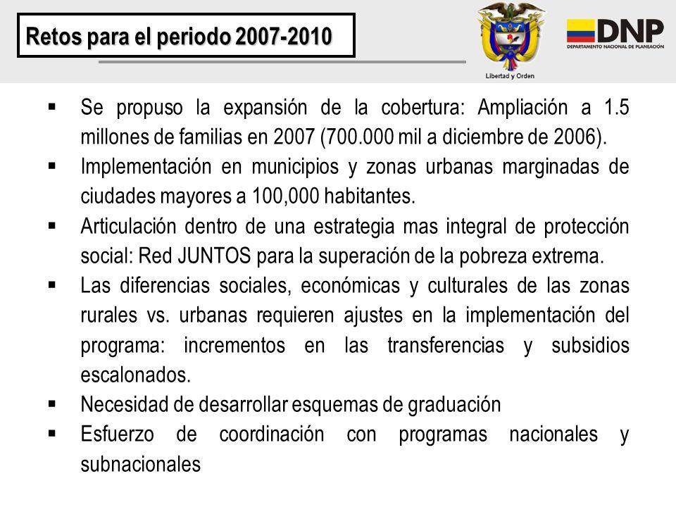 Se propuso la expansión de la cobertura: Ampliación a 1.5 millones de familias en 2007 (700.000 mil a diciembre de 2006). Implementación en municipios