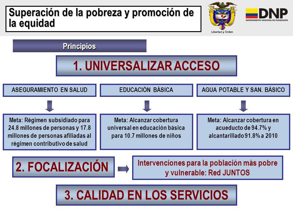 Principios 1. UNIVERSALIZAR ACCESO Superación de la pobreza y promoción de la equidad EDUCACIÓN BÁSICAASEGURAMIENTO EN SALUD Meta: Régimen subsidiado