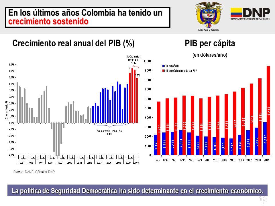 En los últimos años Colombia ha tenido un crecimiento sostenido La política de Seguridad Democrática ha sido determinante en el crecimiento económico.