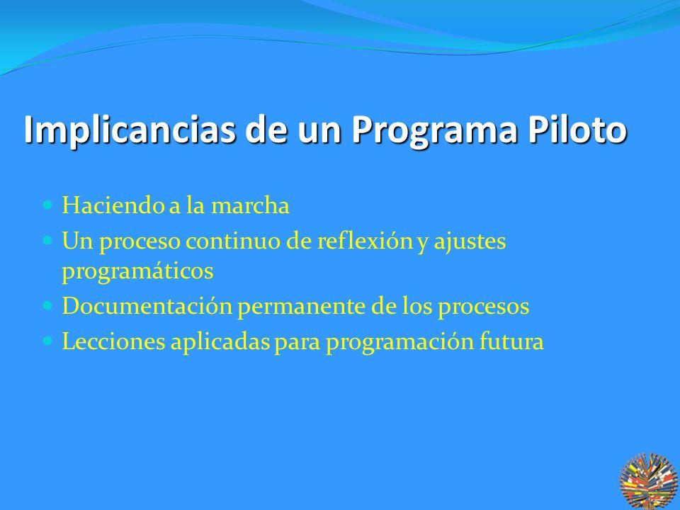 Implicancias de un Programa Piloto Haciendo a la marcha Un proceso continuo de reflexión y ajustes programáticos Documentación permanente de los procesos Lecciones aplicadas para programación futura