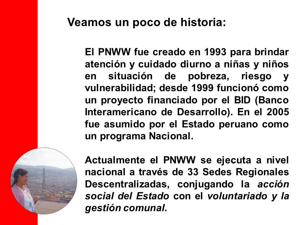 El PNWW fue creado en 1993 para brindar atención y cuidado diurno a niñas y niños en situación de pobreza, riesgo y vulnerabilidad; desde 1999 funcion