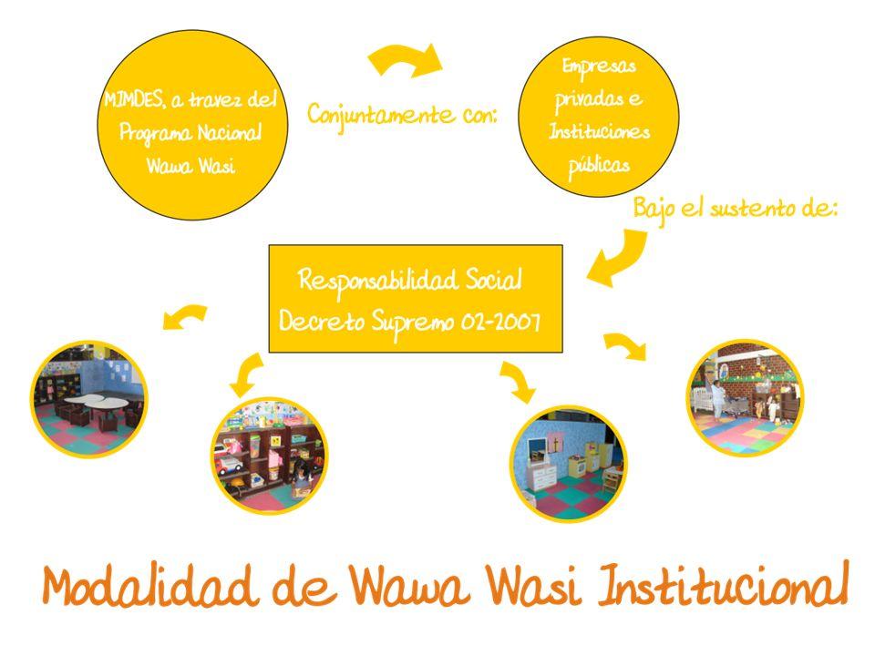 ¿Cómo está organizado el PNWW.