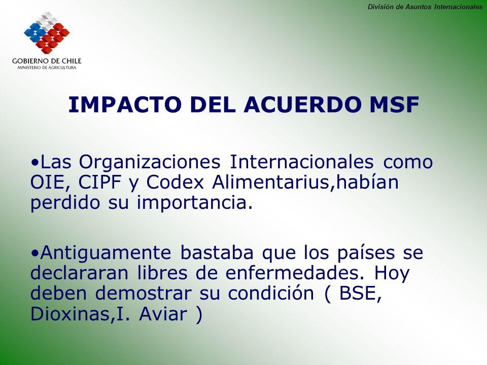 División de Asuntos Internacionales IMPACTO DEL ACUERDO MSF Las Organizaciones Internacionales como OIE, CIPF y Codex Alimentarius,habían perdido su i