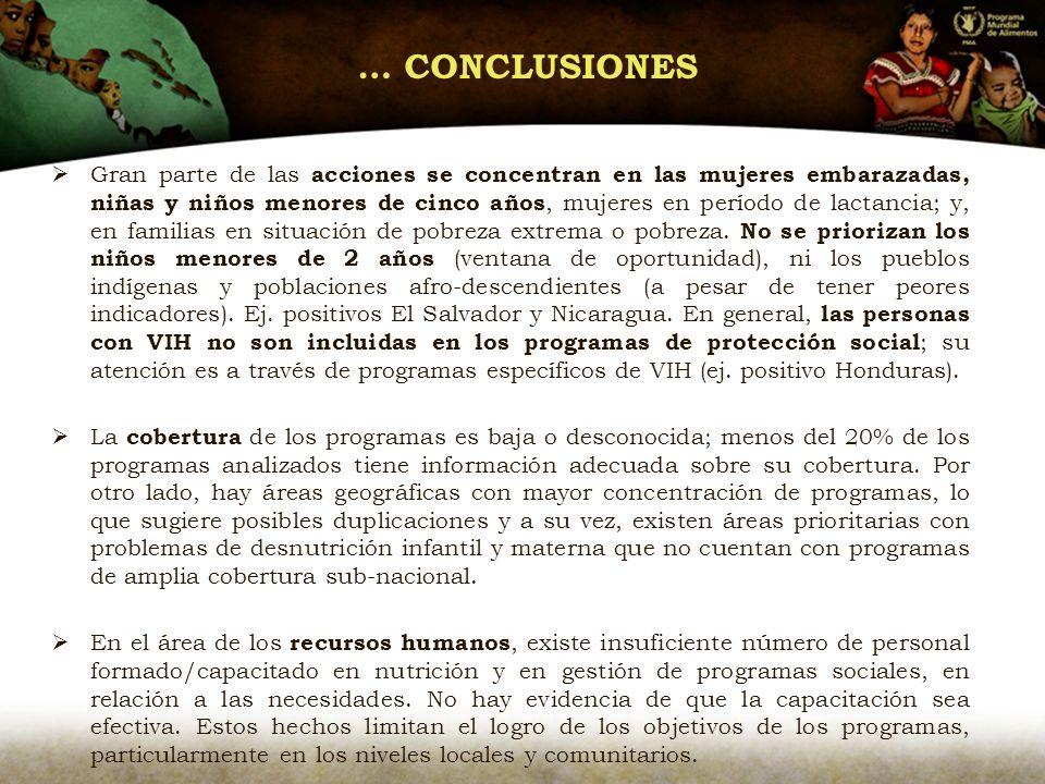 … CONCLUSIONES Gran parte de las acciones se concentran en las mujeres embarazadas, niñas y niños menores de cinco años, mujeres en período de lactancia; y, en familias en situación de pobreza extrema o pobreza.