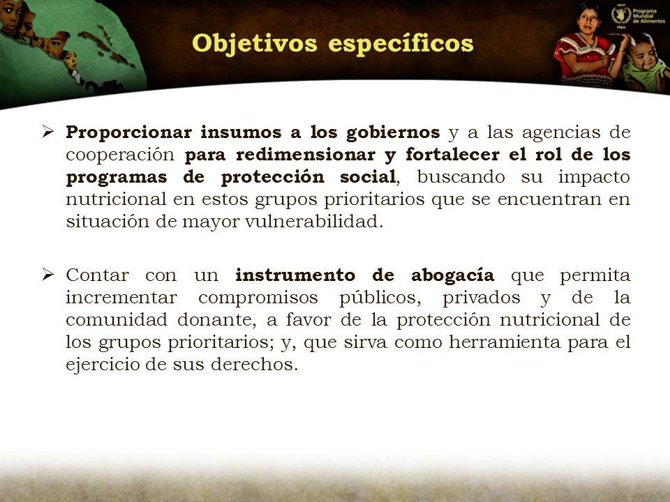 Programas que identificaron objetivos nutricionales (n =110) Fuente: Estudio sobre la Dimensión Nutricional de las Redes de Protección Social en Centroamérica y República Dominicana, 2009.