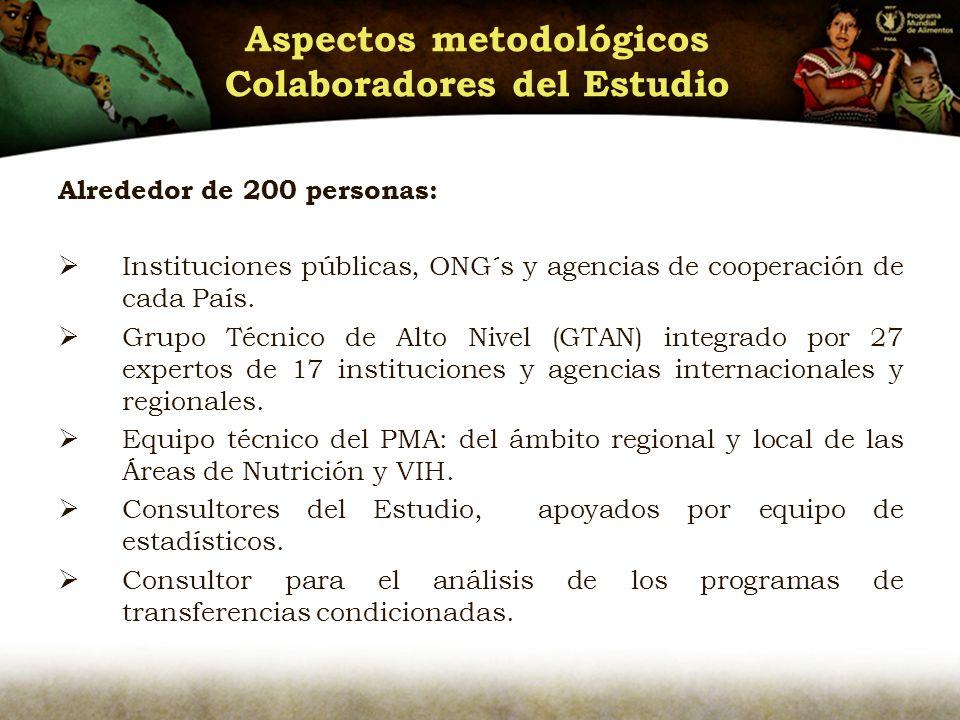 Aspectos metodológicos Colaboradores del Estudio Alrededor de 200 personas: Instituciones públicas, ONG´s y agencias de cooperación de cada País.