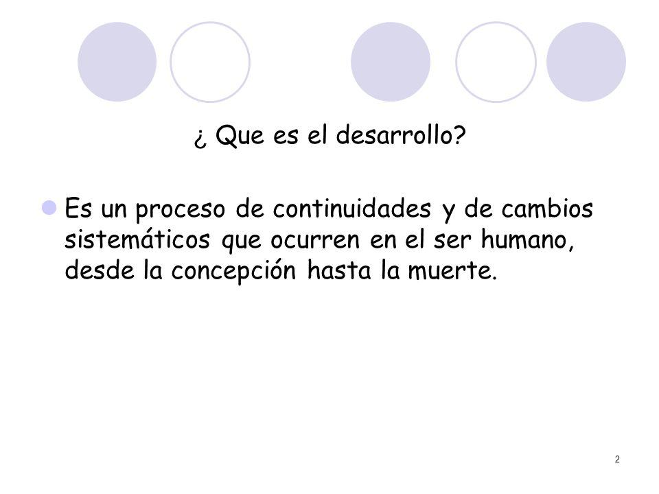 2 ¿ Que es el desarrollo? Es un proceso de continuidades y de cambios sistemáticos que ocurren en el ser humano, desde la concepción hasta la muerte.