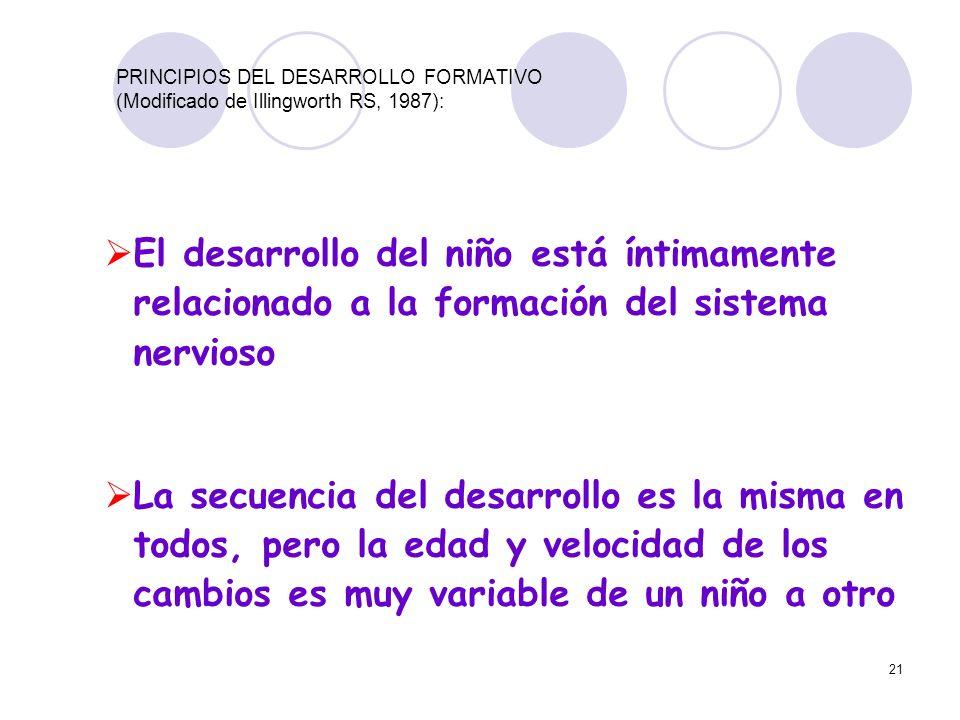 21 PRINCIPIOS DEL DESARROLLO FORMATIVO (Modificado de Illingworth RS, 1987): El desarrollo del niño está íntimamente relacionado a la formación del si