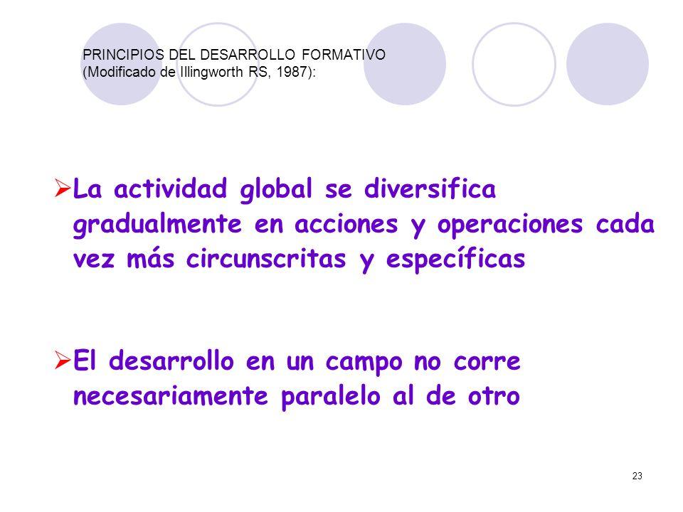 23 PRINCIPIOS DEL DESARROLLO FORMATIVO (Modificado de Illingworth RS, 1987): La actividad global se diversifica gradualmente en acciones y operaciones