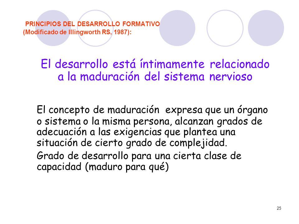 25 PRINCIPIOS DEL DESARROLLO FORMATIVO (Modificado de Illingworth RS, 1987): El desarrollo está íntimamente relacionado a la maduración del sistema ne