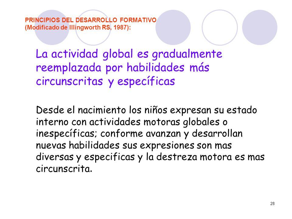 28 PRINCIPIOS DEL DESARROLLO FORMATIVO (Modificado de Illingworth RS, 1987): La actividad global es gradualmente reemplazada por habilidades más circu