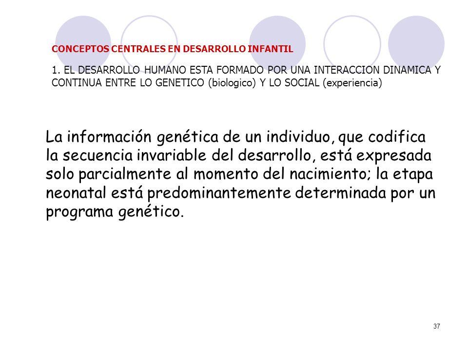 37 La información genética de un individuo, que codifica la secuencia invariable del desarrollo, está expresada solo parcialmente al momento del nacim