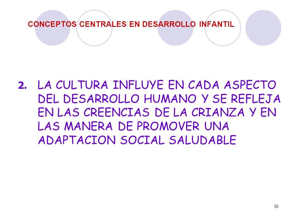 50 CONCEPTOS CENTRALES EN DESARROLLO INFANTIL 2. LA CULTURA INFLUYE EN CADA ASPECTO DEL DESARROLLO HUMANO Y SE REFLEJA EN LAS CREENCIAS DE LA CRIANZA
