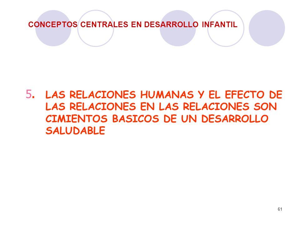 61 CONCEPTOS CENTRALES EN DESARROLLO INFANTIL 5. LAS RELACIONES HUMANAS Y EL EFECTO DE LAS RELACIONES EN LAS RELACIONES SON CIMIENTOS BASICOS DE UN DE