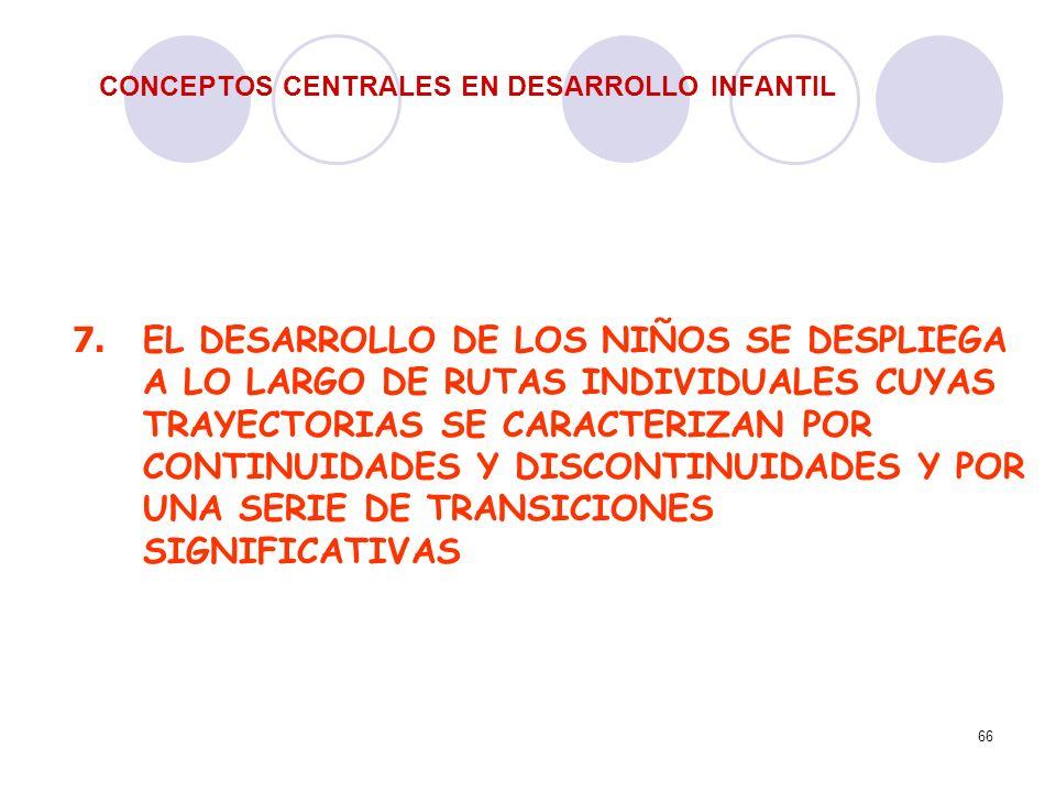 66 CONCEPTOS CENTRALES EN DESARROLLO INFANTIL 7. EL DESARROLLO DE LOS NIÑOS SE DESPLIEGA A LO LARGO DE RUTAS INDIVIDUALES CUYAS TRAYECTORIAS SE CARACT