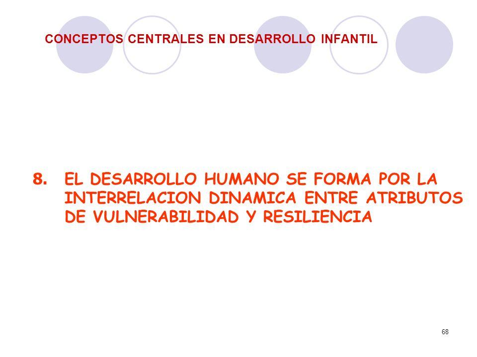 68 CONCEPTOS CENTRALES EN DESARROLLO INFANTIL 8. EL DESARROLLO HUMANO SE FORMA POR LA INTERRELACION DINAMICA ENTRE ATRIBUTOS DE VULNERABILIDAD Y RESIL