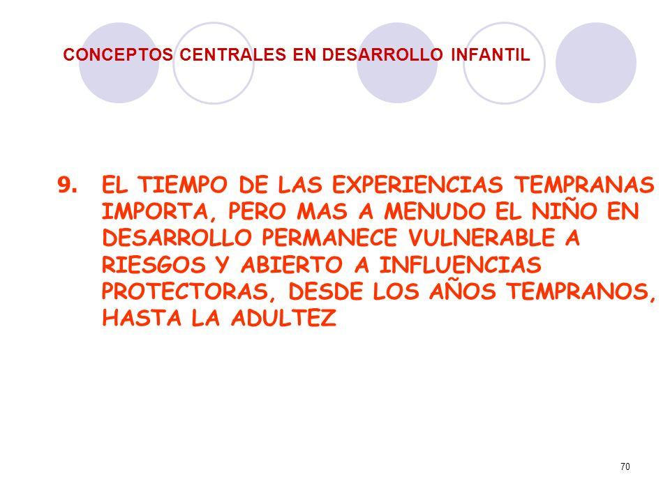 70 CONCEPTOS CENTRALES EN DESARROLLO INFANTIL 9. EL TIEMPO DE LAS EXPERIENCIAS TEMPRANAS IMPORTA, PERO MAS A MENUDO EL NIÑO EN DESARROLLO PERMANECE VU