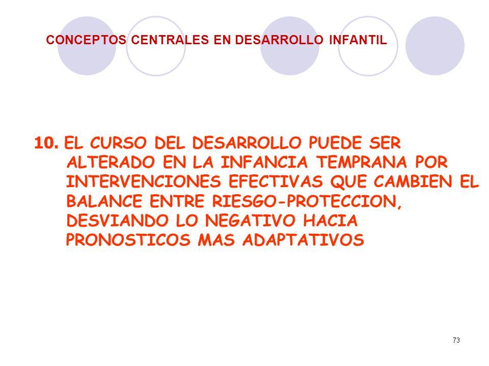 73 CONCEPTOS CENTRALES EN DESARROLLO INFANTIL 10. EL CURSO DEL DESARROLLO PUEDE SER ALTERADO EN LA INFANCIA TEMPRANA POR INTERVENCIONES EFECTIVAS QUE