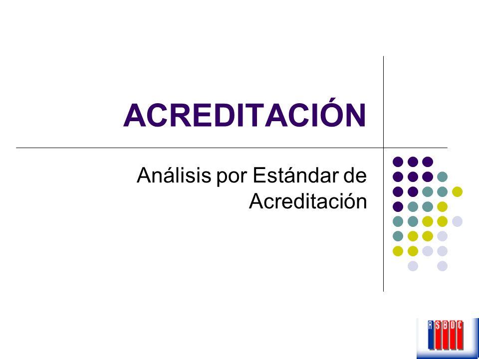 ACREDITACIÓN Análisis por Estándar de Acreditación