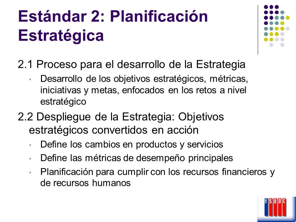Estándar 2: Planificación Estratégica 2.1 Proceso para el desarrollo de la Estrategia Desarrollo de los objetivos estratégicos, métricas, iniciativas