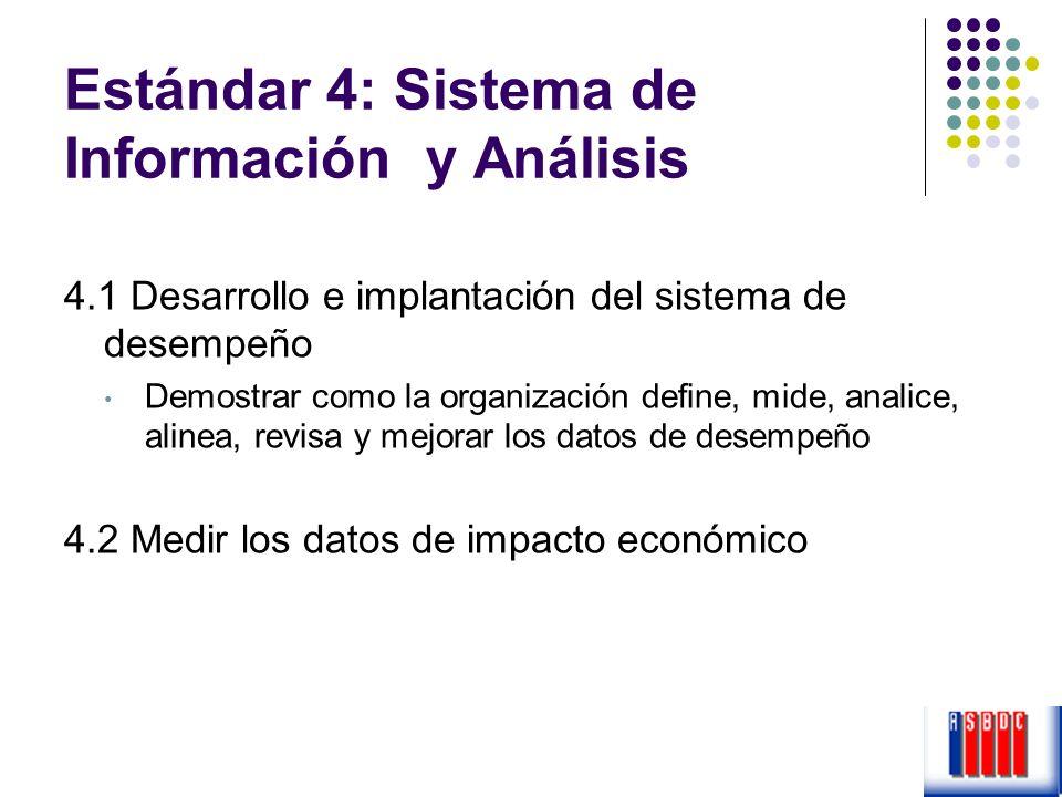 Estándar 4: Sistema de Información y Análisis 4.1 Desarrollo e implantación del sistema de desempeño Demostrar como la organización define, mide, anal