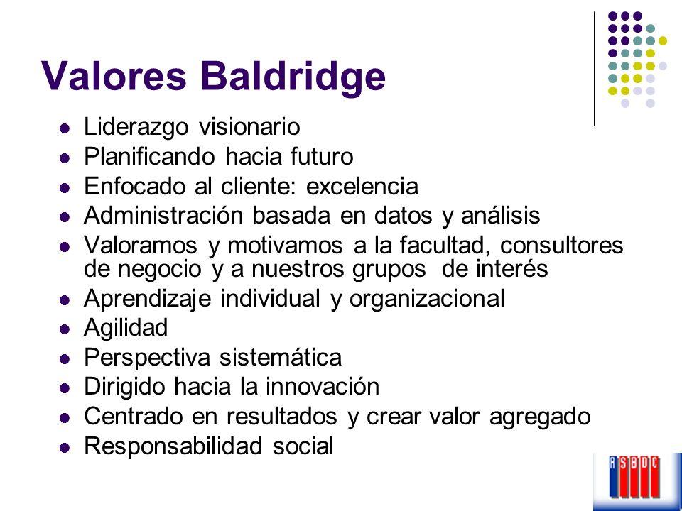 Valores Baldridge Liderazgo visionario Planificando hacia futuro Enfocado al cliente: excelencia Administración basada en datos y análisis Valoramos y