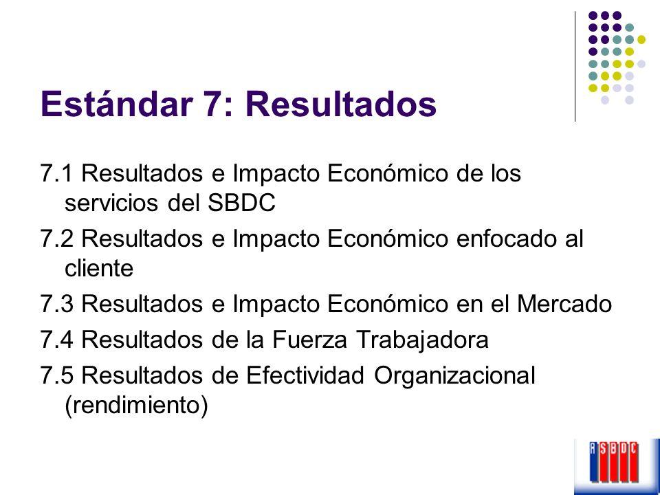 Estándar 7: Resultados 7.1 Resultados e Impacto Económico de los servicios del SBDC 7.2 Resultados e Impacto Económico enfocado al cliente 7.3 Resulta