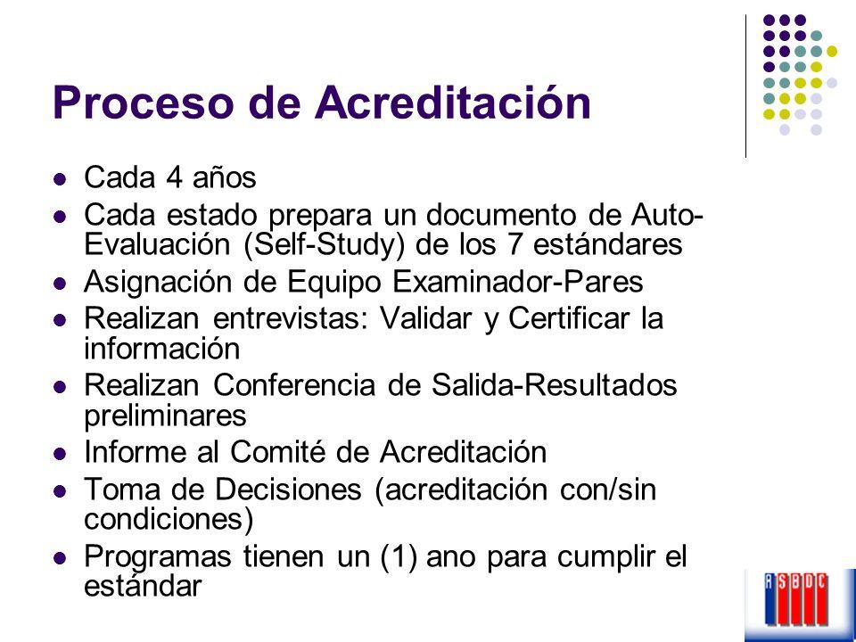 Proceso de Acreditación Cada 4 años Cada estado prepara un documento de Auto- Evaluación (Self-Study) de los 7 estándares Asignación de Equipo Examina