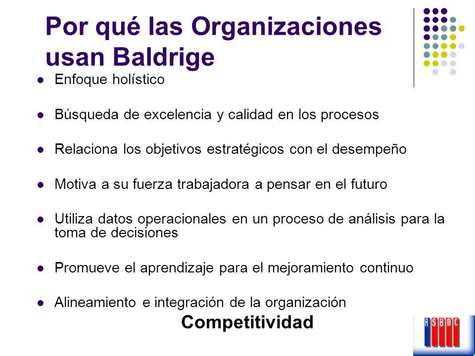 Por qué las Organizaciones usan Baldrige Enfoque holístico Búsqueda de excelencia y calidad en los procesos Relaciona los objetivos estratégicos con e