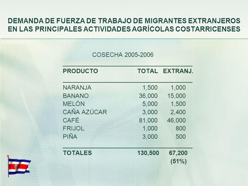 ¿POR QUÉ COSTA RICA ES UN PAÍS RECEPTOR DE MIGRANTES EN AMÉRICA CENTRAL? Históricamente, los países centroamericanos han presentado similitudes, pero