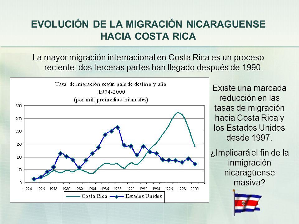 HECTAREAJE Y PRODUCTIVIDAD PROMEDIO DE LOS PRINCIPALES PRODUCTOS AGRÍCOLAS DE COSTA RICA HECTÁREAS CULTIVADAS Y PRODUCTIVIDAD POR HECTÁREA COSECHA 200