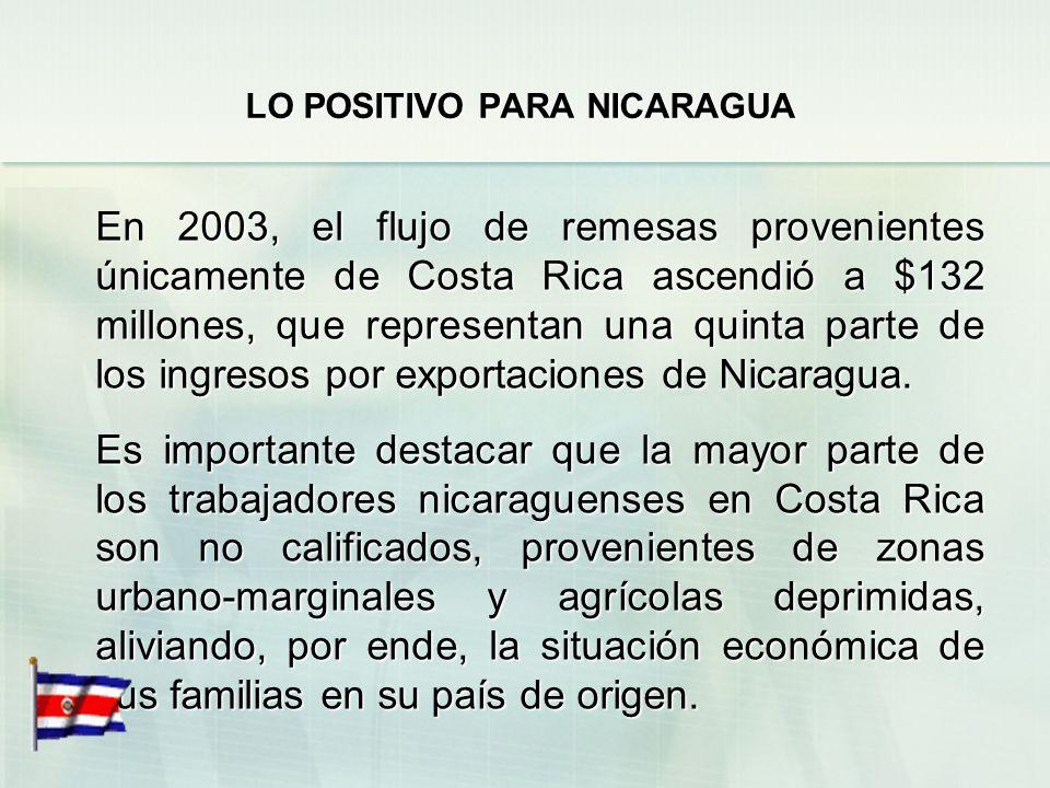 LO POSITIVO PARA COSTA RICA La fuerza de trabajo nicaragüense ha sido un factor importante en el proceso de inserción de Costa Rica en la economía int