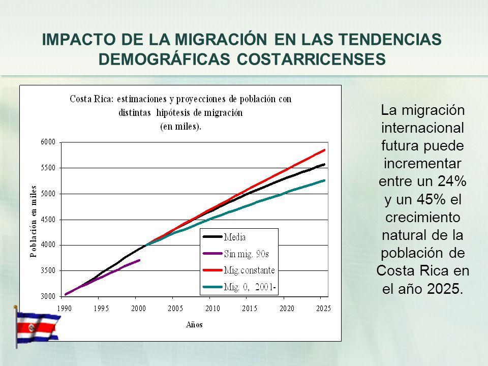 LO NEGATIVO PARA COSTA RICA Y NICARAGUA En Costa Rica: acelerada y creciente expansión de la demanda de servicios sociales de población extranjera, de