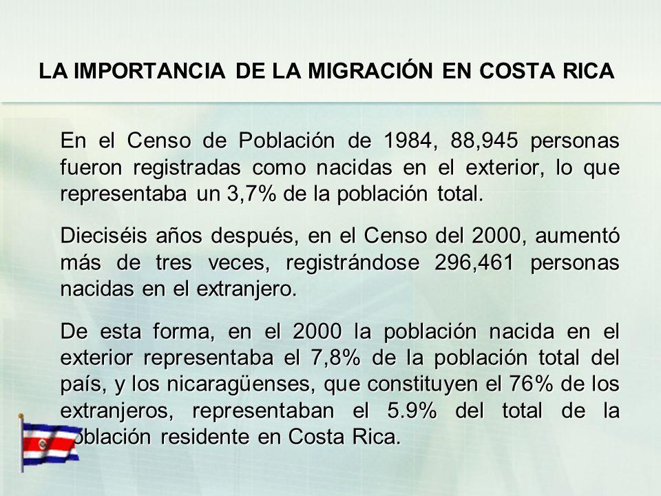 LA IMPORTANCIA DE LA MIGRACIÓN EN COSTA RICA En el Censo de Población de 1984, 88,945 personas fueron registradas como nacidas en el exterior, lo que representaba un 3,7% de la población total.