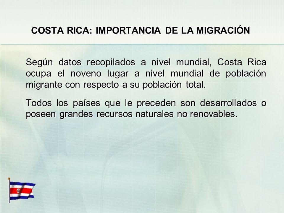 COSTA RICA: IMPORTANCIA DE LA MIGRACIÓN Según datos recopilados a nivel mundial, Costa Rica ocupa el noveno lugar a nivel mundial de población migrante con respecto a su población total.
